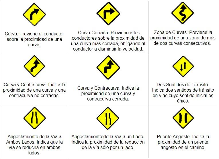 Riesgos por diseño de vía, señales de transito