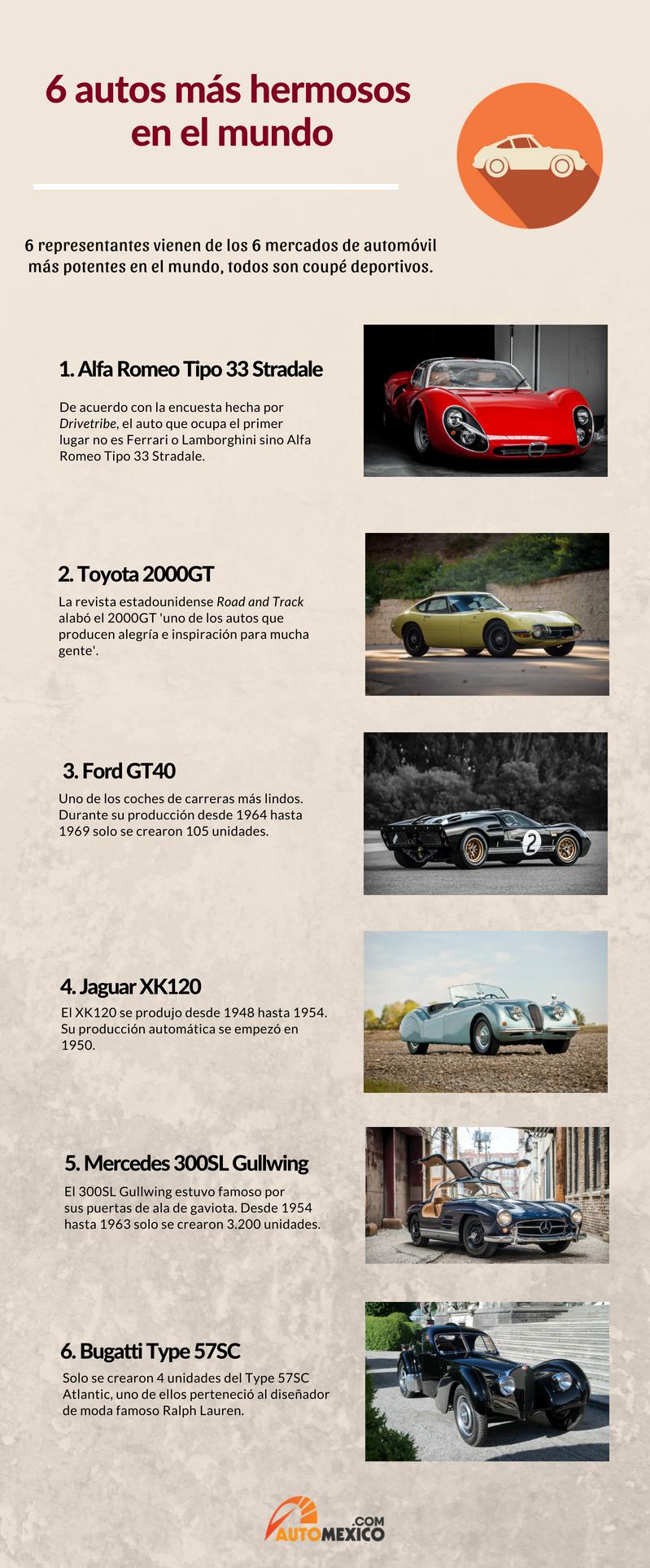 6 autos más hermosos en el mundo