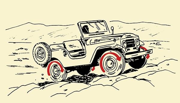 Diferencia entre 2WD y 4WD