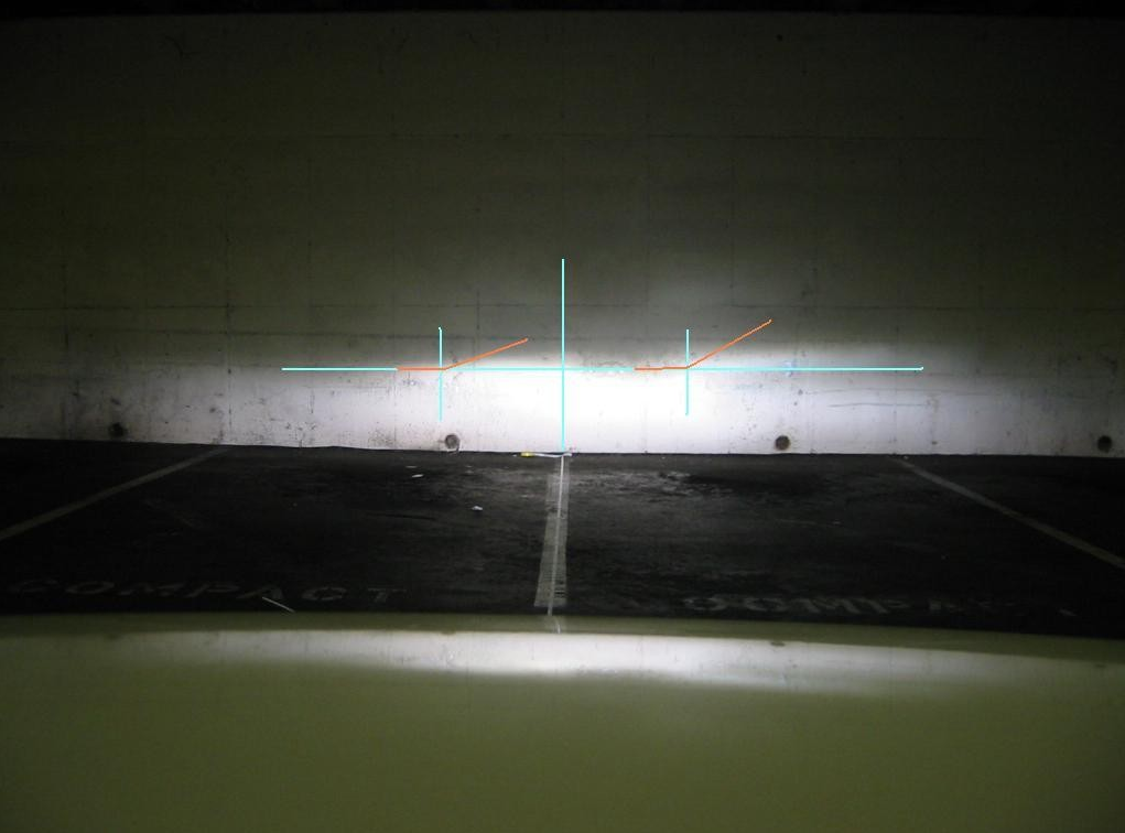 consejos para alinear luces delanteras