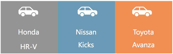 Como saber el precio de mi auto. Crossover: Participación de mercado