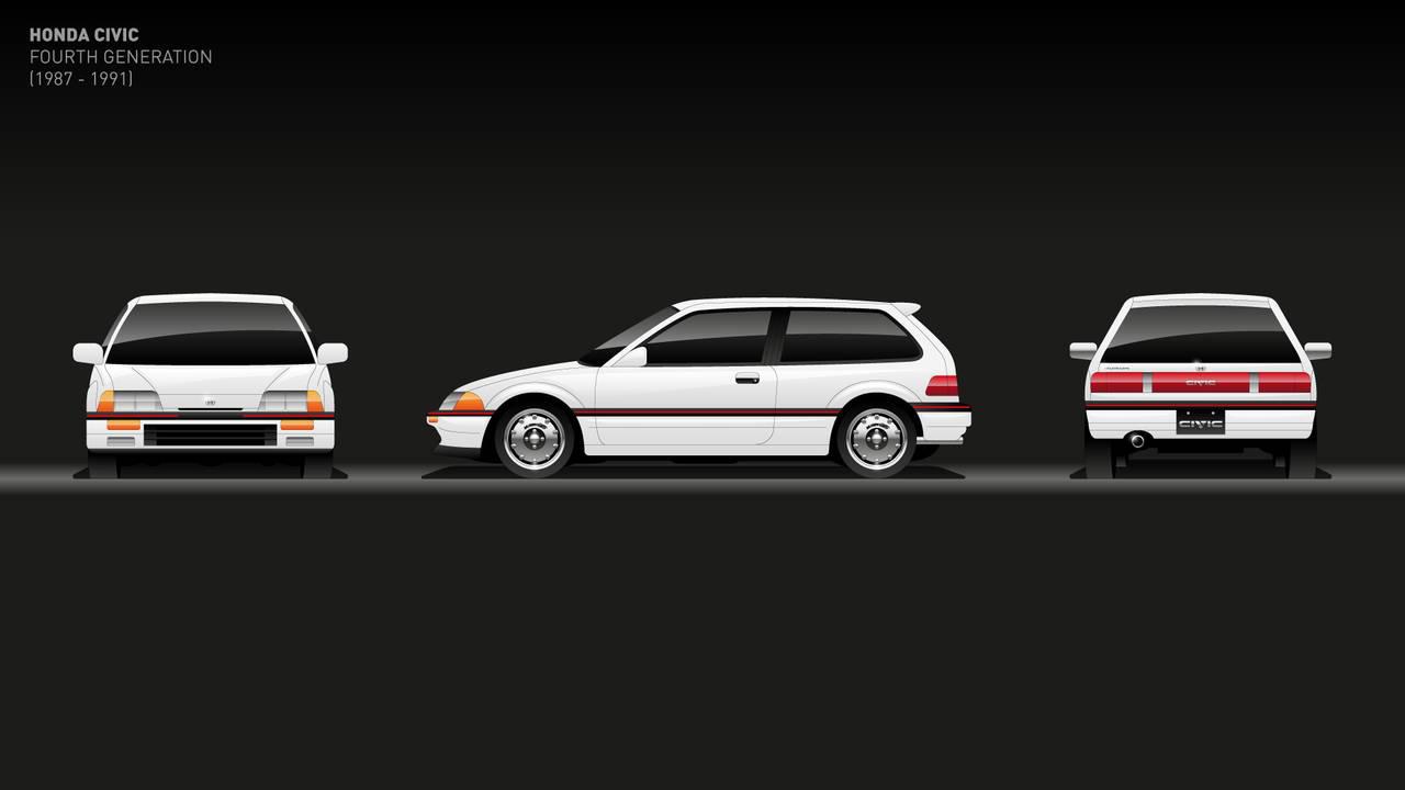 4a generación: 1987-1991 de honda civic