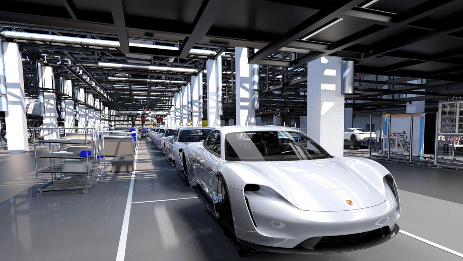 Porsche Taycan 2020 Factory