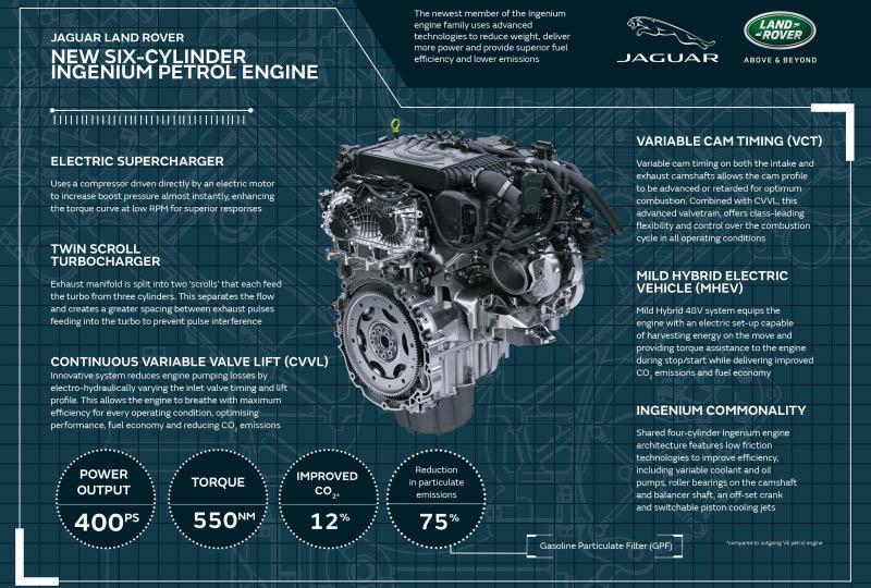 Land Rover nuevo motor