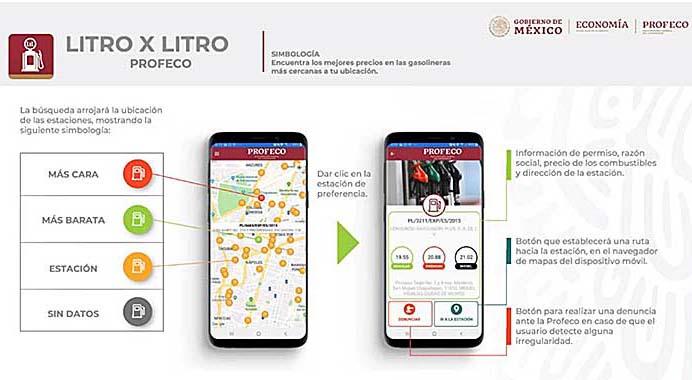 Litro x Litro te da ubicaciones de las gasolineras más cercanas