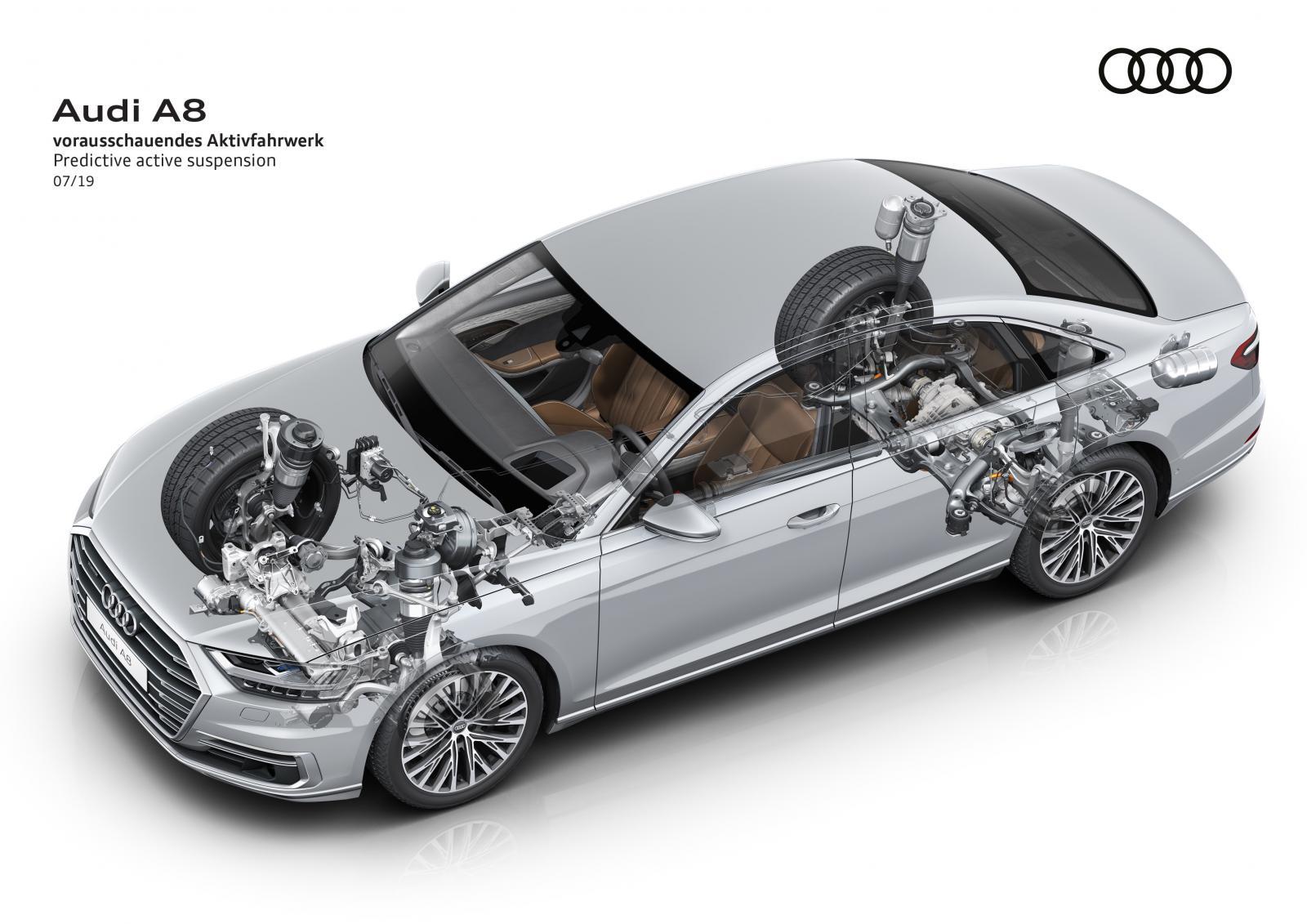 Suspensión predictiva Audi A8