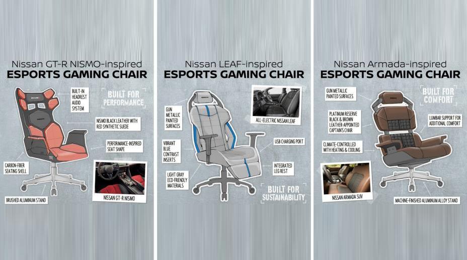 Nissan diseña tres sillas para gamers