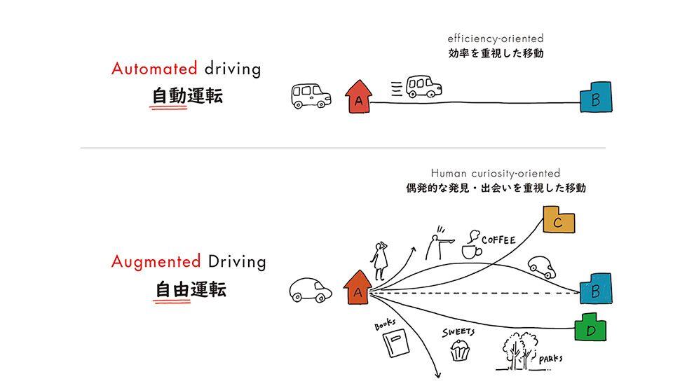 Honda conducción aumentada
