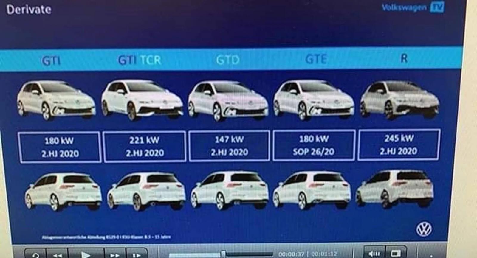 Volkswagen Golf filtración de potencia