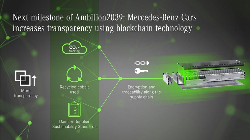 Mercedes-Benz Blockchain emisiones