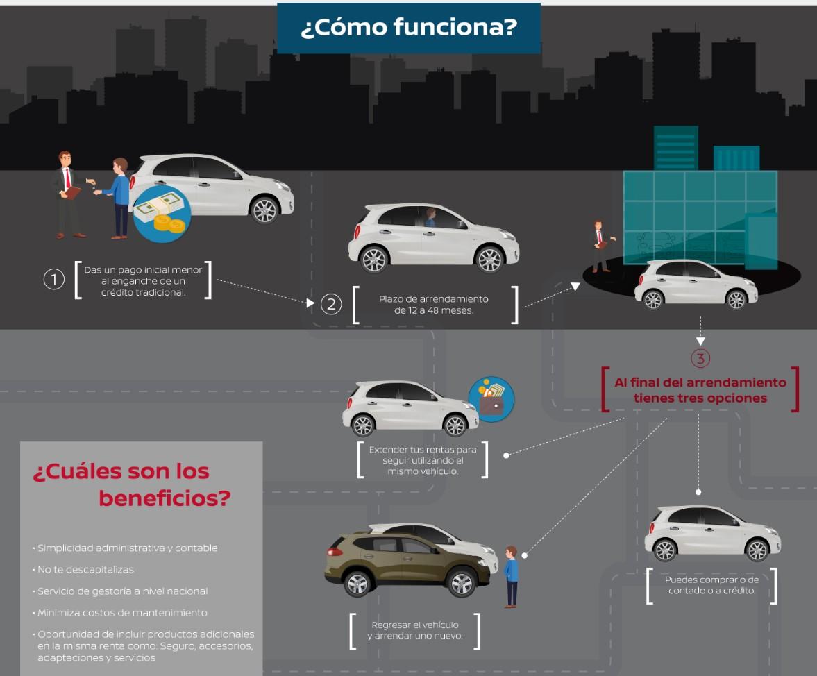 leasing-de-autos-en-mexico