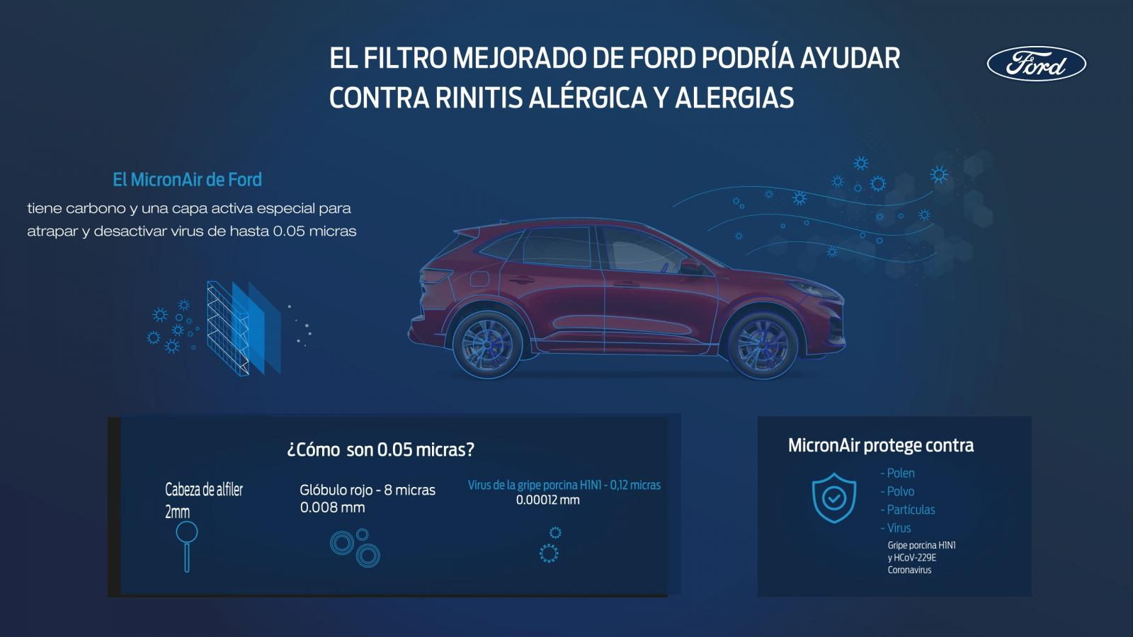 ford-filtros-de-aire