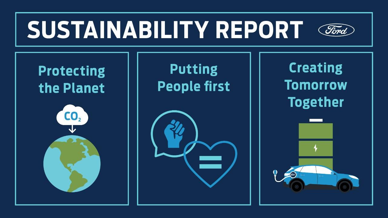 Ford quiere alcanzar la neutralidad de carbono para 2050