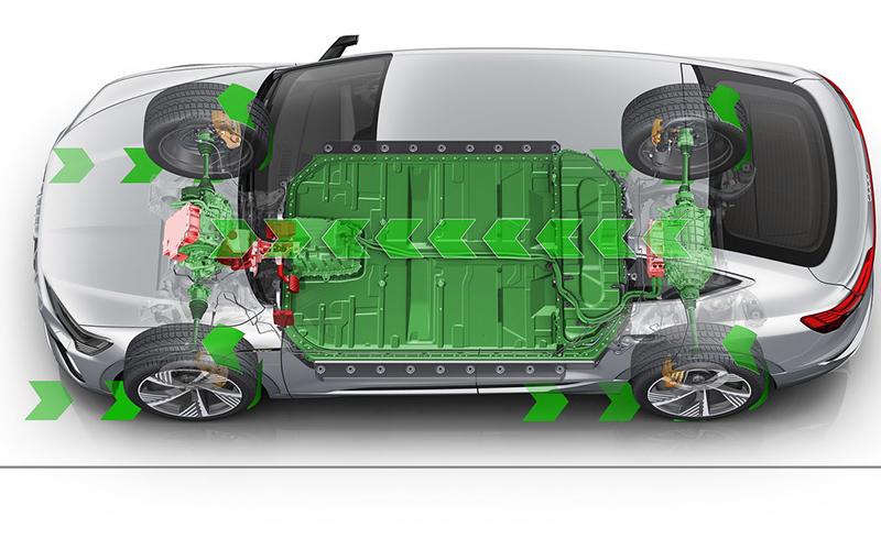 Audi e-tron sistema eléctrico