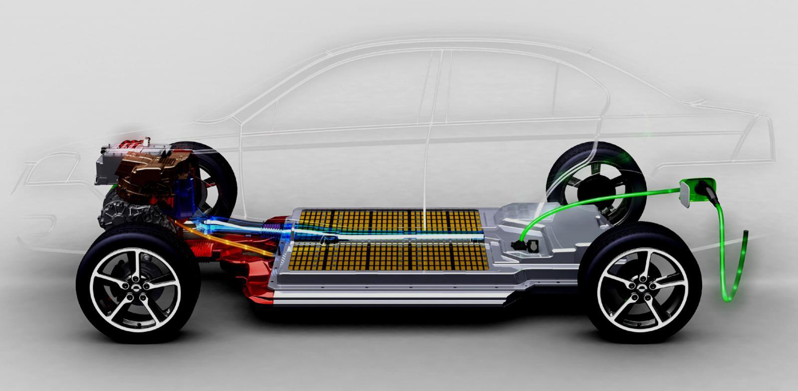 Baterías de autos eléctricos