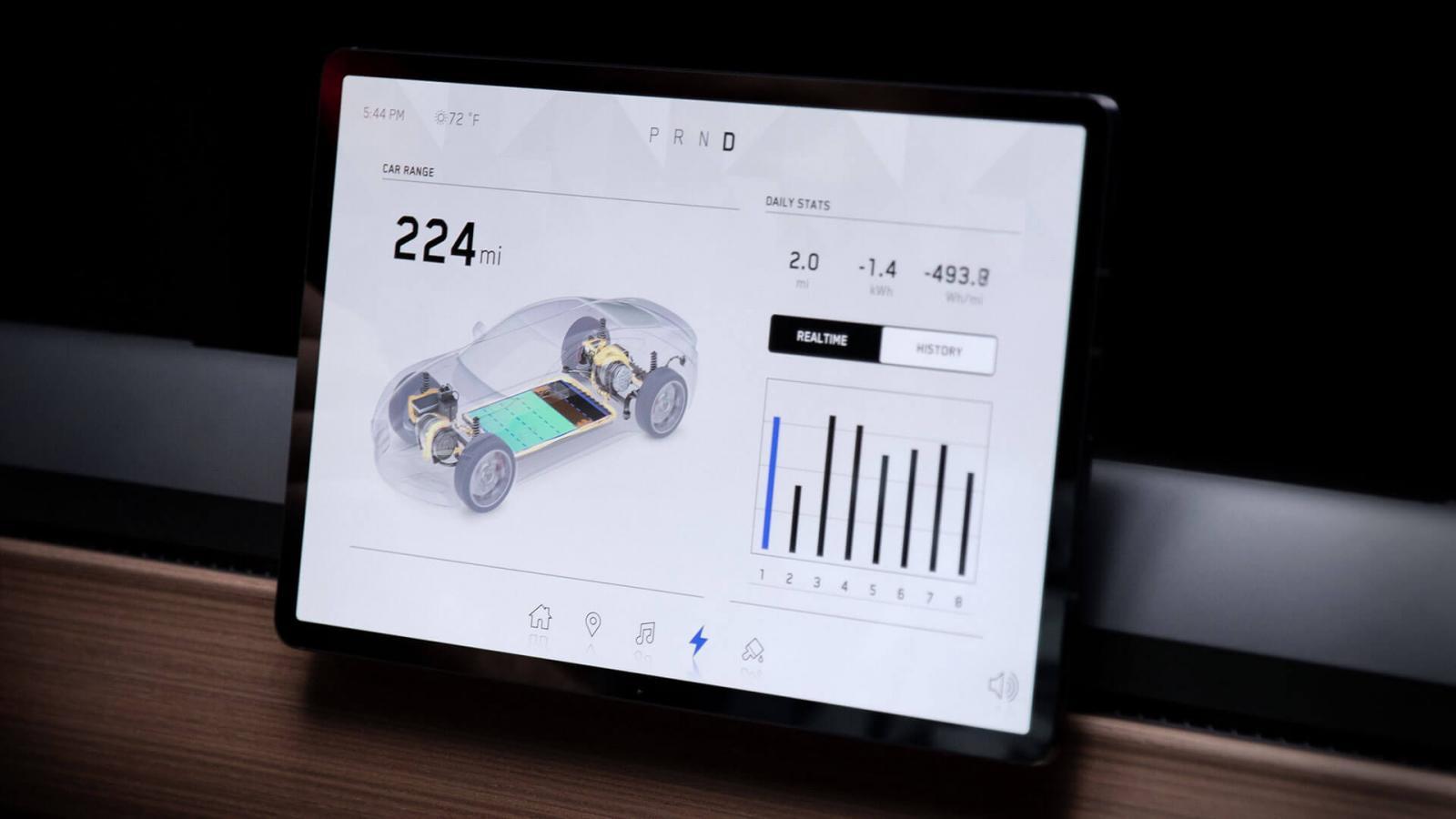 Video: Epic Games trabaja con General Motors en la nueva Hummer EV