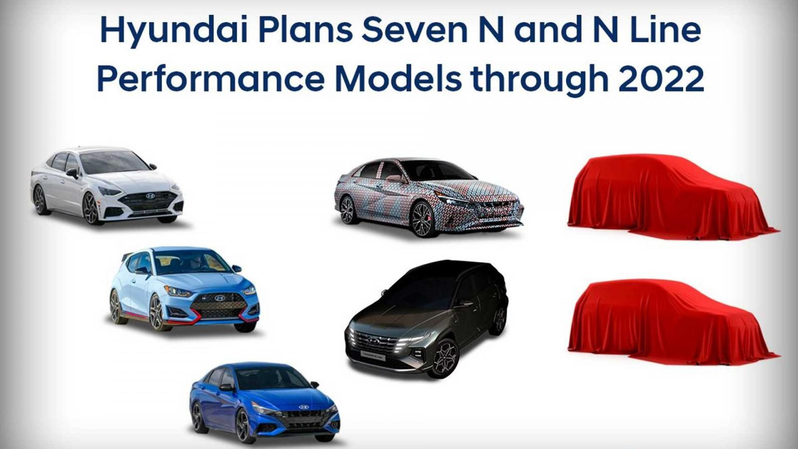 Hyundai N Line 2022