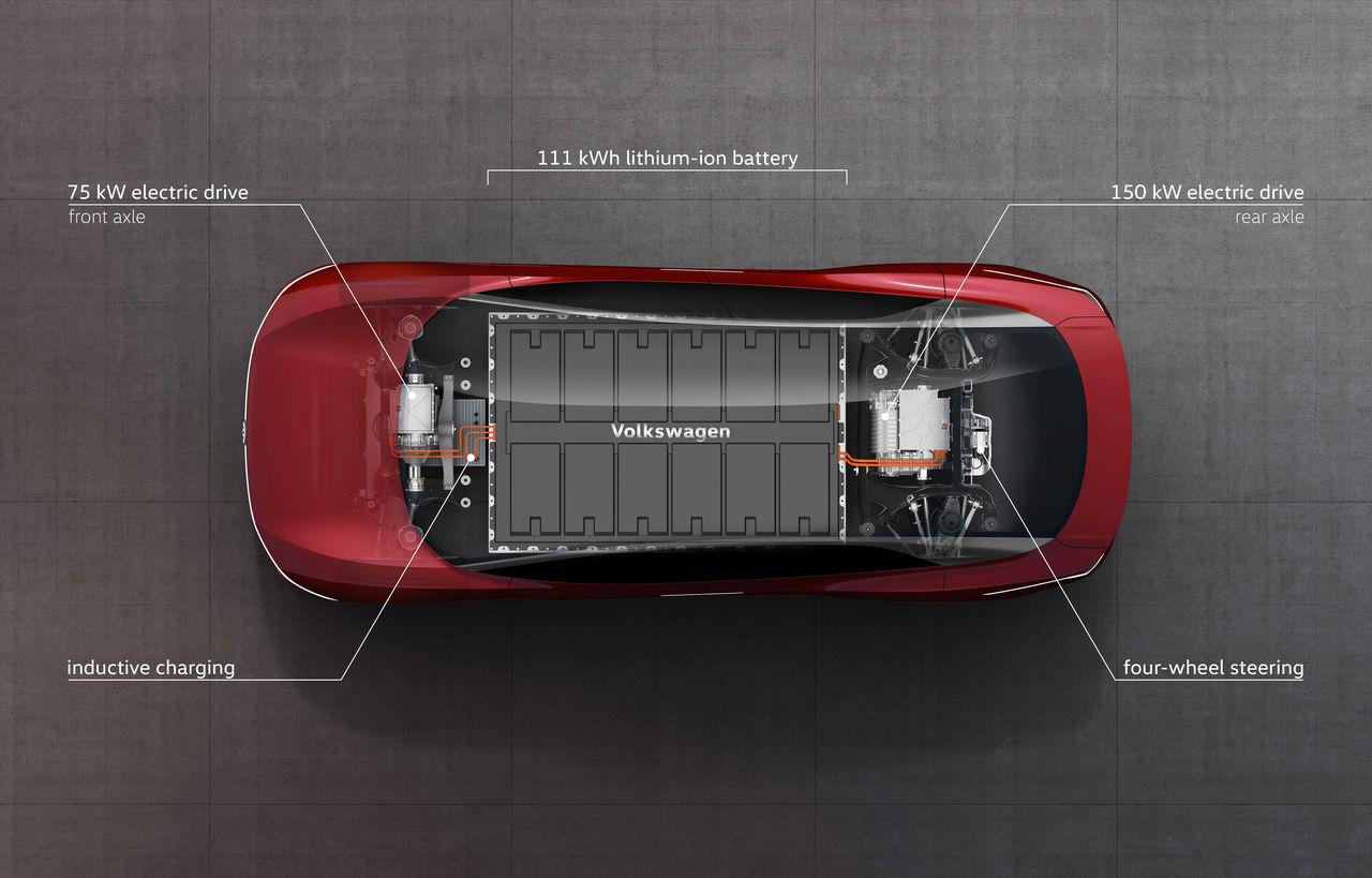 Plataforma Volkswagen 1