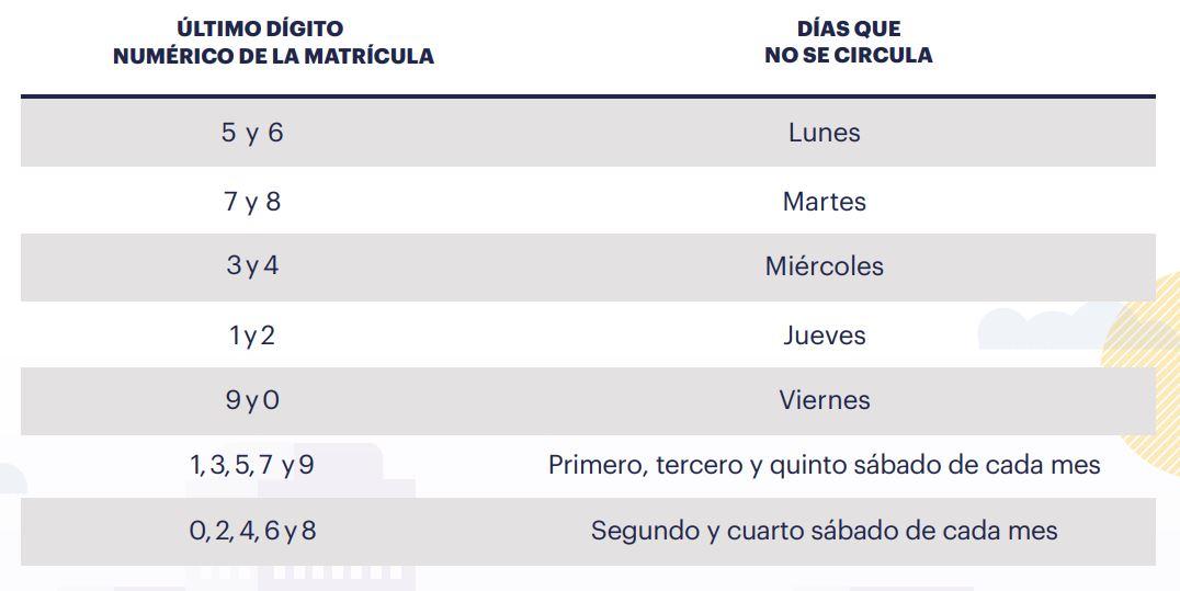 Hoy No Circula Sanitario Hidalgo