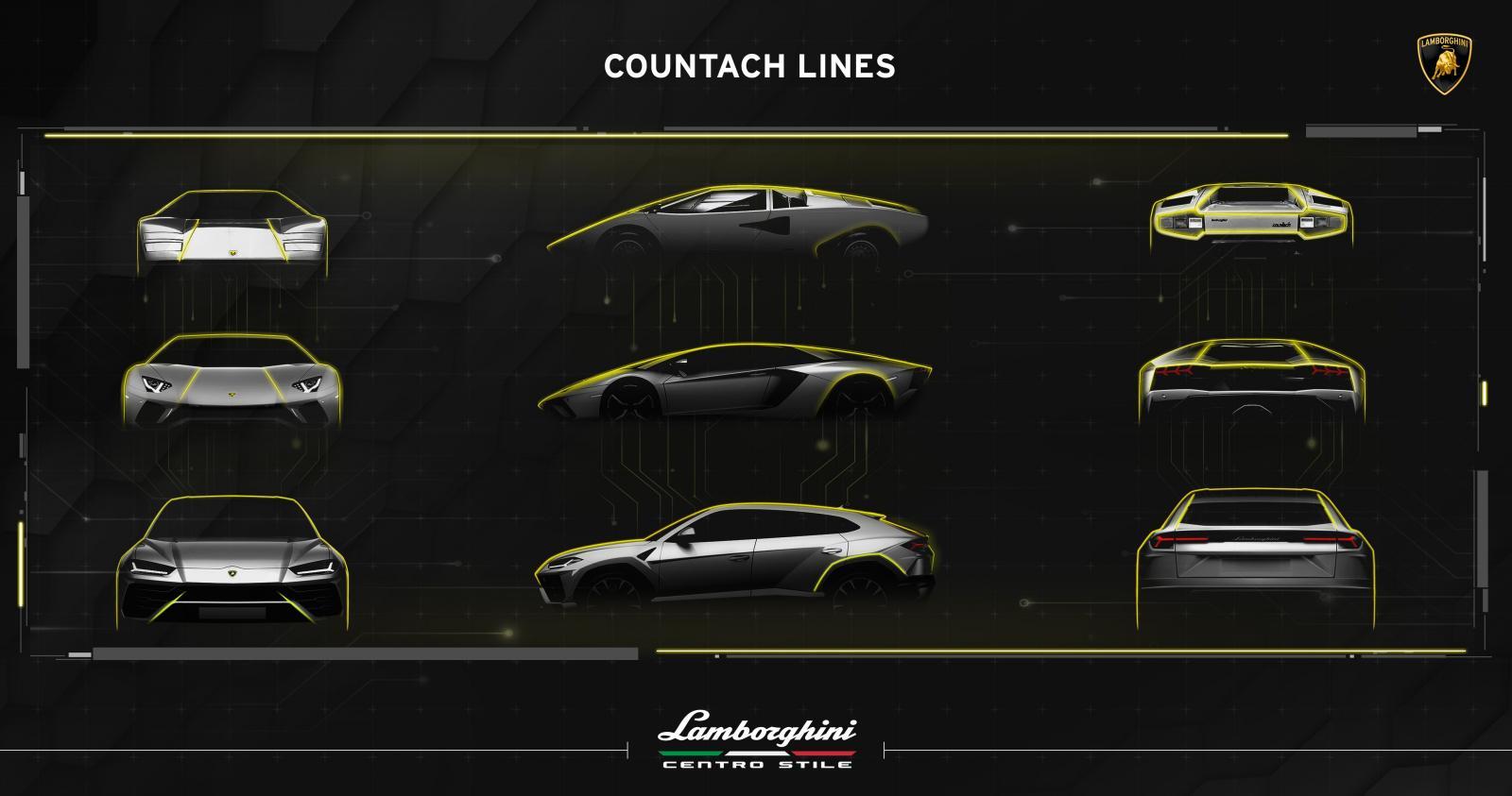 Lamborghini Countach diseño