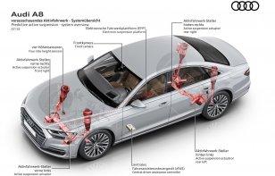 Audi detalla su nuevo sistema de suspensión predictiva