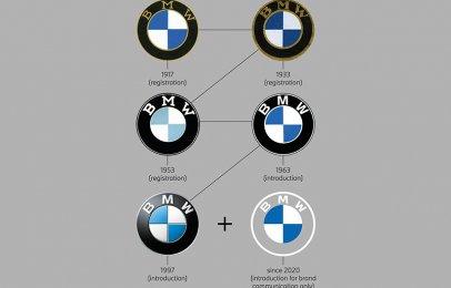 La historia y evolución del logo de BMW